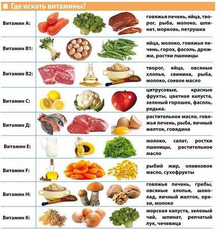 vitaminatab1.jpg